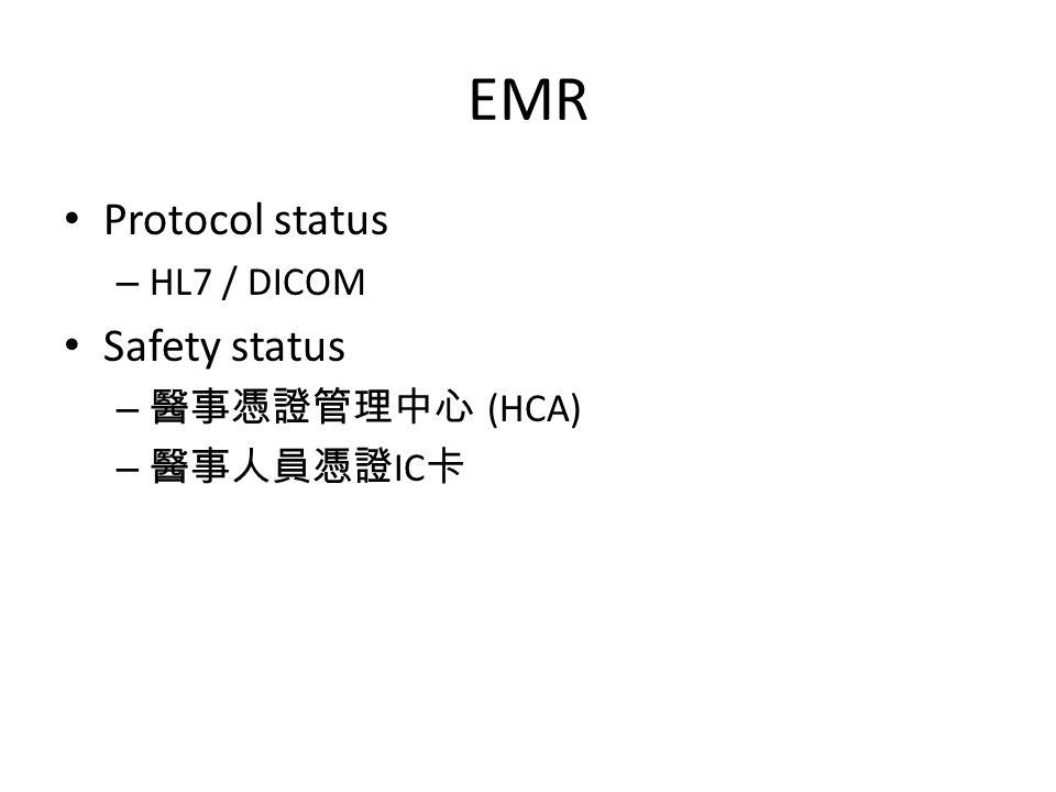 EMR Protocol status – HL7 / DICOM Safety status – 醫事憑證管理中心 (HCA) – 醫事人員憑證 IC 卡