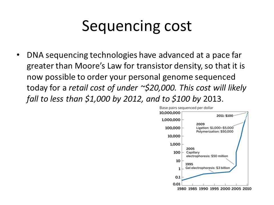 Sequencing cost DNA sequencing technologies have advanced at a pace far greater than Moore's Law for transistor density, so that it is now possible to