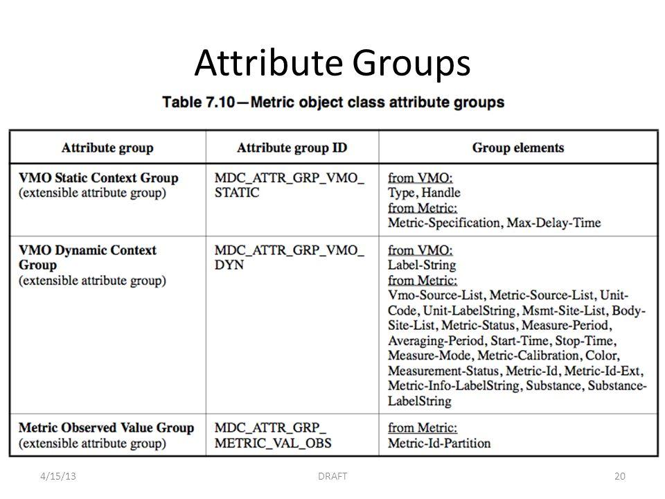 Attribute Groups 4/15/13DRAFT20