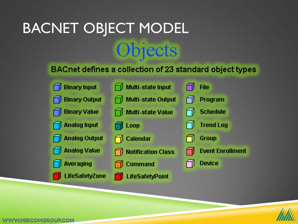 BACNET OBJECT MODEL