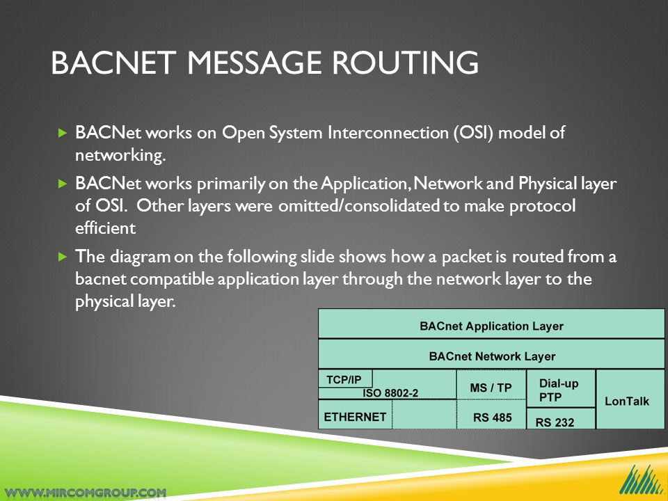 BACNET MESSAGE ROUTING  BACNet works on Open System Interconnection (OSI) model of networking.  BACNet works primarily on the Application, Network a