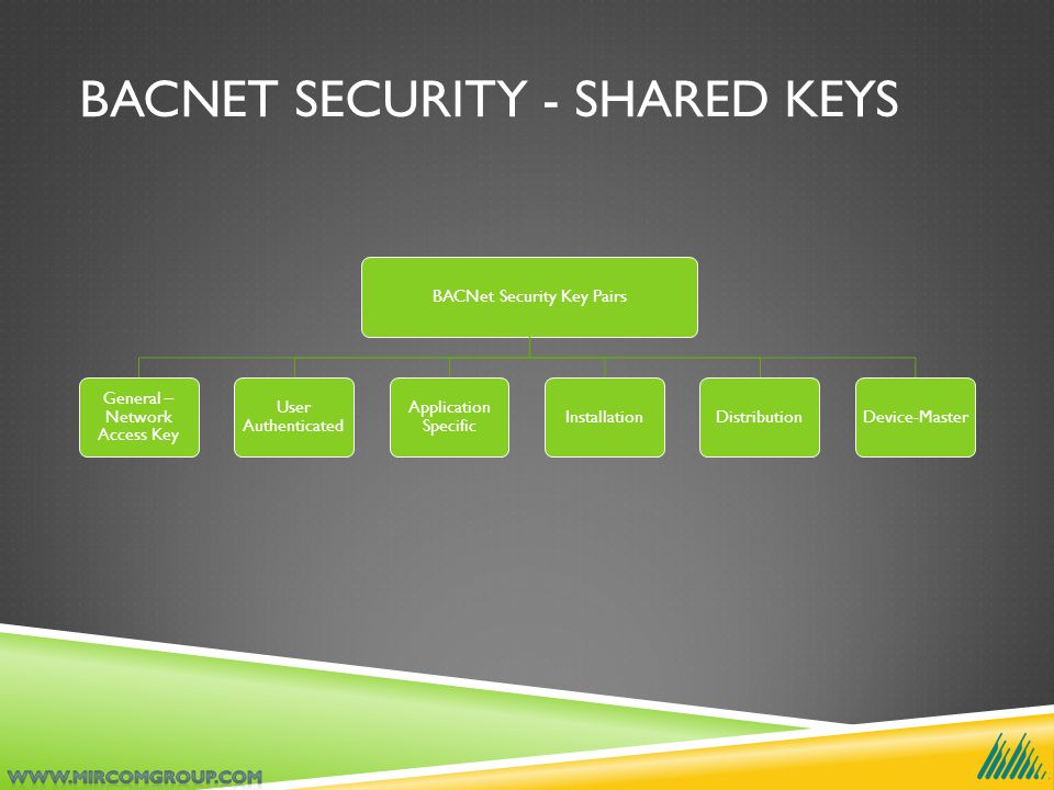 BACNET SECURITY - SHARED KEYS BACNet Security Key Pairs General – Network Access Key User Authenticated Application Specific InstallationDistributionD