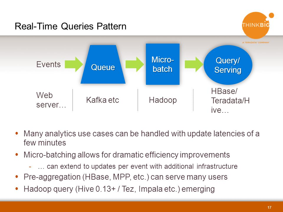 17  Many analytics use cases can be handled with update latencies of a few minutes  Micro-batching allows for dramatic efficiency improvements -… ca