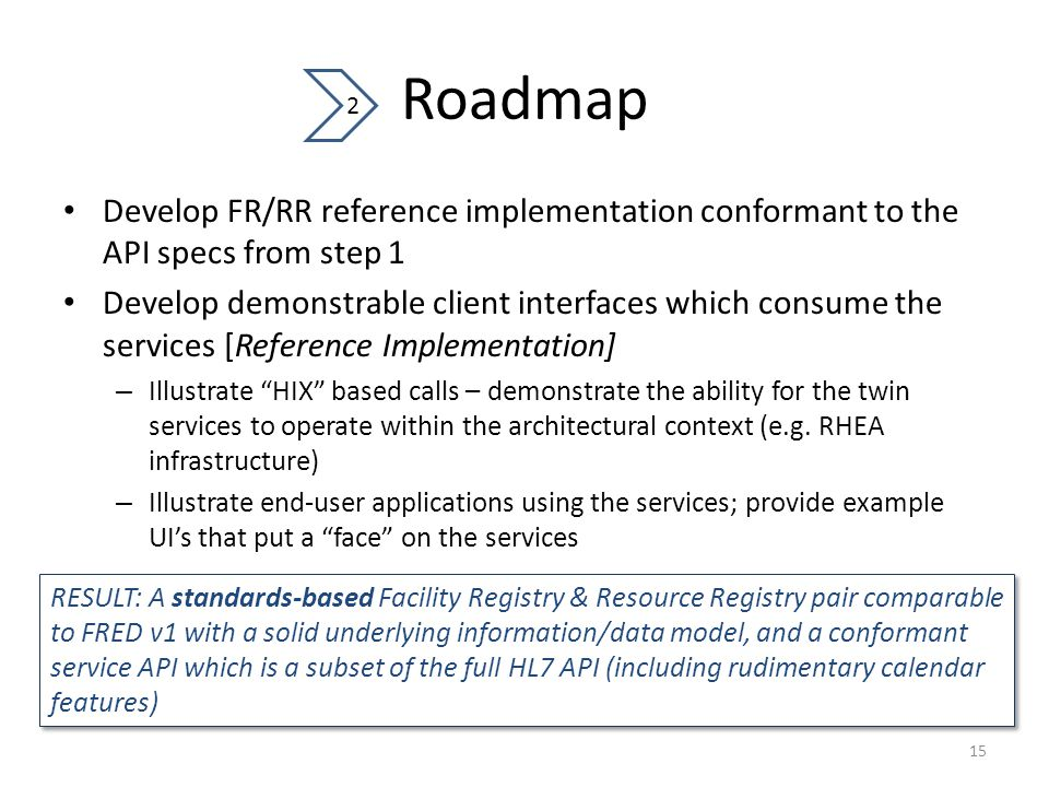 Roadmap Develop FR/RR reference implementation conformant to the API specs from step 1 Develop demonstrable client interfaces which consume the services [Reference Implementation] – Illustrate HIX based calls – demonstrate the ability for the twin services to operate within the architectural context (e.g.