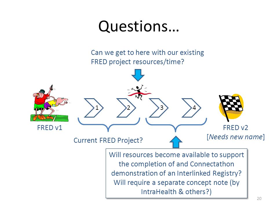 Questions… 20 FRED v1 1 2 3 4 FRED v2 [Needs new name] Can we get to here with our existing FRED project resources/time.