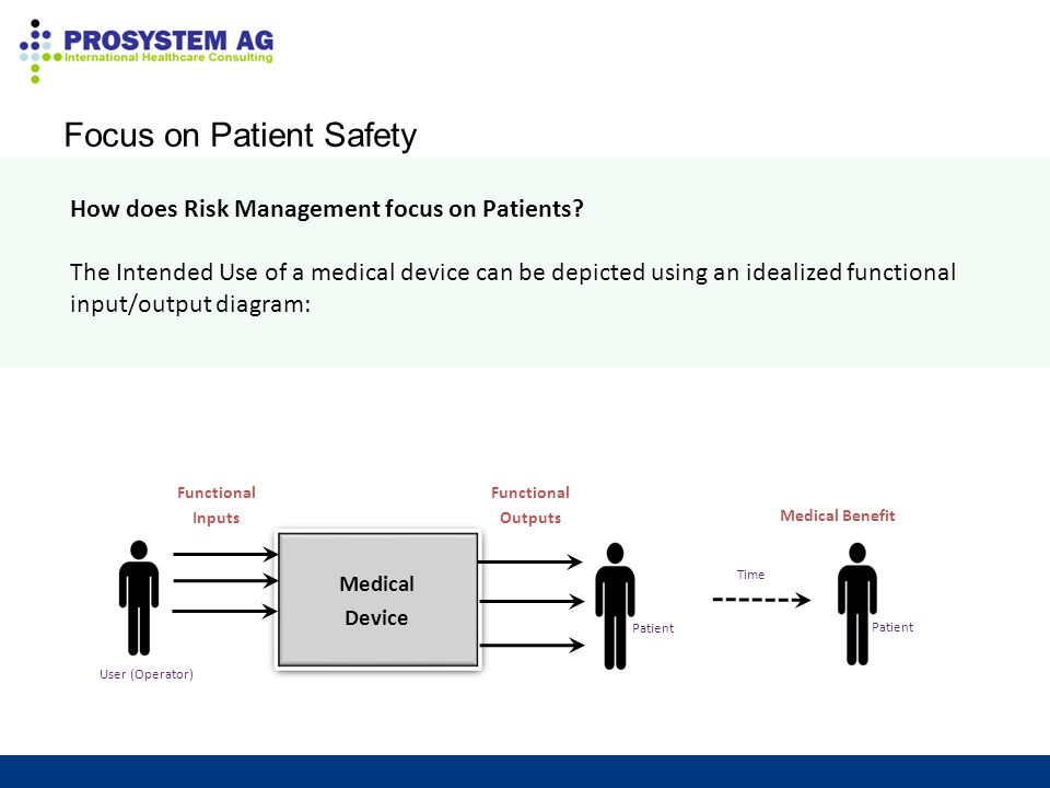 10 Industry is using Safety Standards for Medical Devices info@prosystem-ag.com