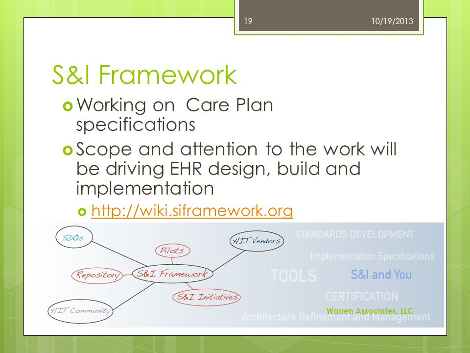 S&I Framework  Working on Care Plan specifications  Scope and attention to the work will be driving EHR design, build and implementation  http://wiki.siframework.org http://wiki.siframework.org  Need more nurses involved 10/19/2013 Warren Associates, LLC 19