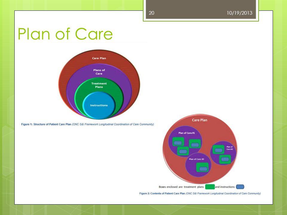Plan of Care 10/19/2013 Warren Associates, LLC 20