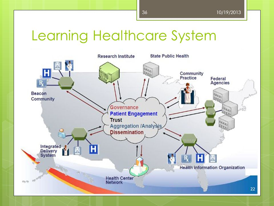 Learning Healthcare System 10/19/2013 Warren Associates, LLC 36