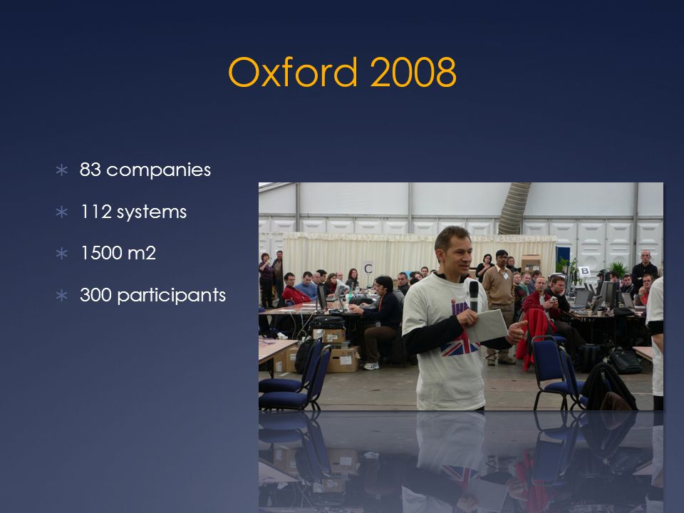 Oxford 2008  83 companies  112 systems  1500 m2  300 participants