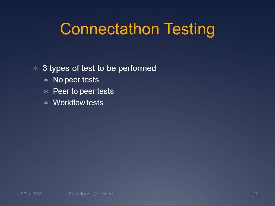 6-7 Feb 2008Participant Workshop 28 Connectathon Testing  3 types of test to be performed  No peer tests  Peer to peer tests  Workflow tests