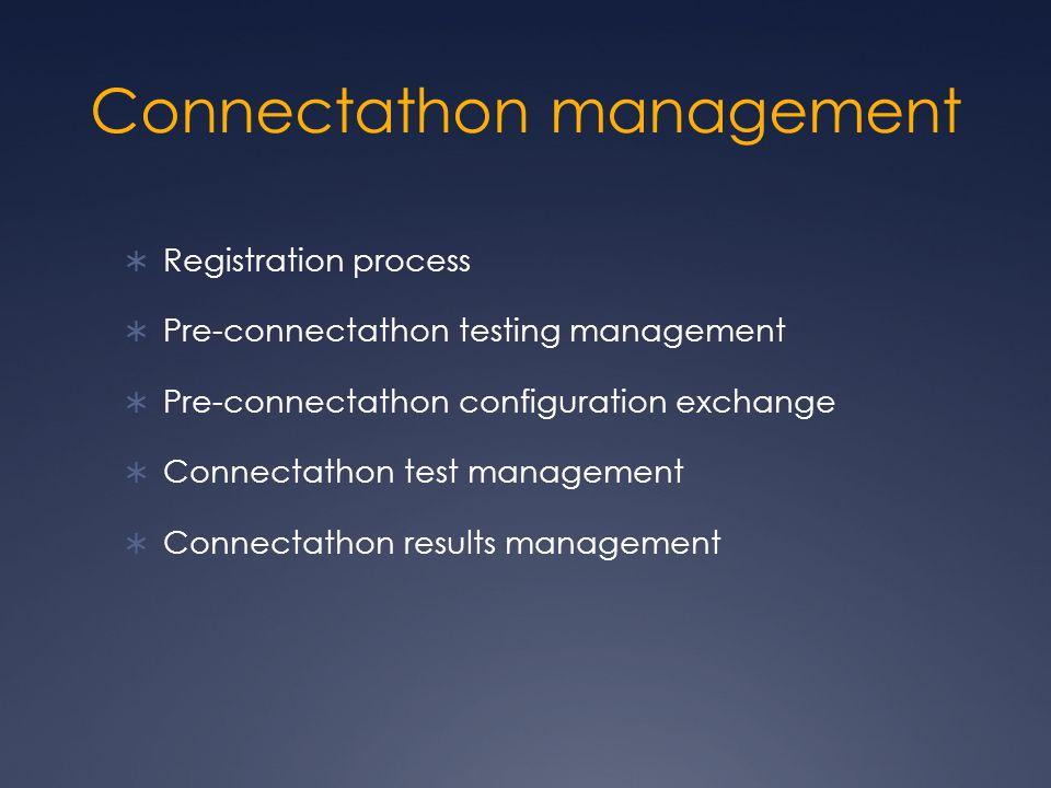 Connectathon management  Registration process  Pre-connectathon testing management  Pre-connectathon configuration exchange  Connectathon test management  Connectathon results management