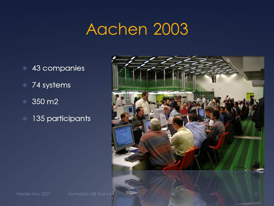 Aachen 2003  43 companies  74 systems  350 m2  135 participants Nantes Nov 2007Formation IHE France 8