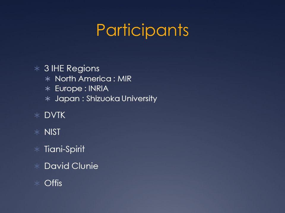Participants  3 IHE Regions  North America : MIR  Europe : INRIA  Japan : Shizuoka University  DVTK  NIST  Tiani-Spirit  David Clunie  Offis