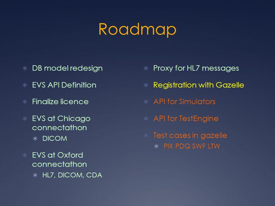 Roadmap  DB model redesign  EVS API Definition  Finalize licence  EVS at Chicago connectathon  DICOM  EVS at Oxford connectathon  HL7, DICOM, CDA  Proxy for HL7 messages  Registration with Gazelle  API for Simulators  API for TestEngine  Test cases in gazelle  PIX PDQ SWF LTW