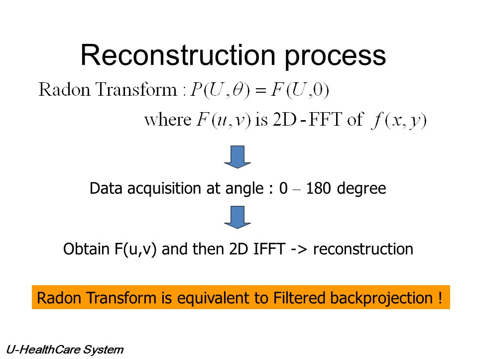 U-HealthCare System Reconstruction process