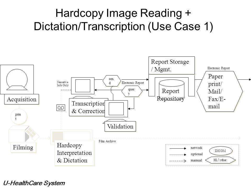 U-HealthCare System Image Reading: Hardcopy Reading Hardcopy DICOM Print as Seen at Modality Reporting: RIS-Based Transcription / Validation of Narrat