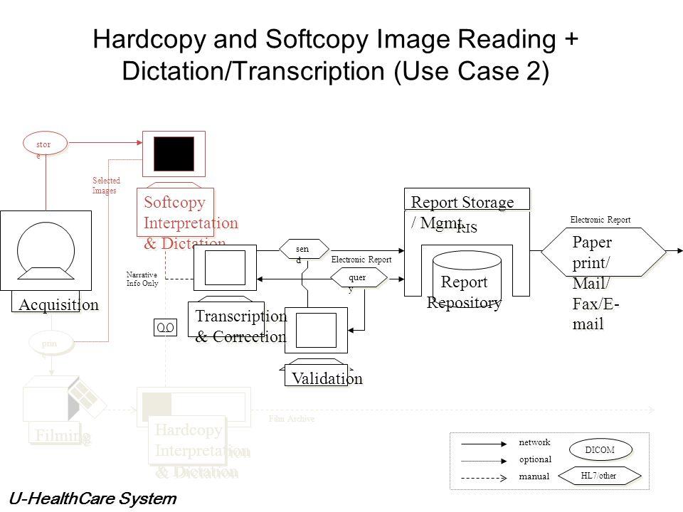 U-HealthCare System Image Reading: Hardcopy Reading Hardcopy DICOM Print as Seen at Modality Softcopy Reading Hardcopy DICOM Print as Seen During Soft