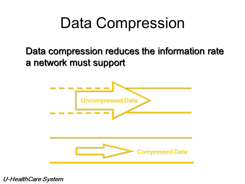 U-HealthCare System Network Bottleneck The bandwidth of an information delivery system is l imited to the bandwidth of the slowest component in the sy