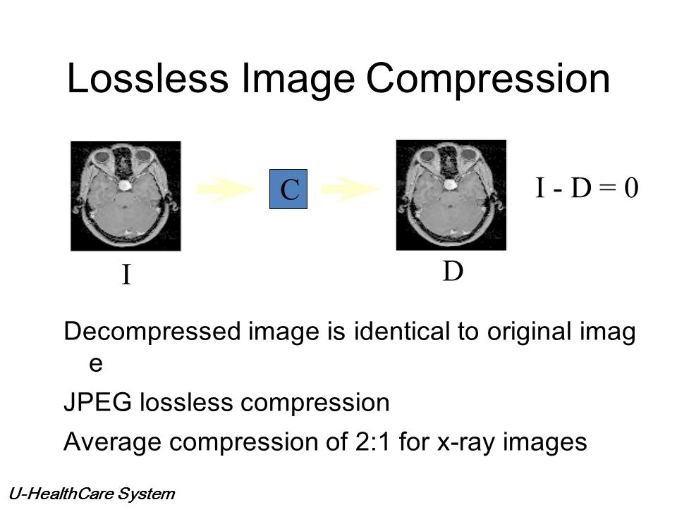 U-HealthCare System Data compression reduces the information rate a network must support Uncompressed Data Compressed Data Data Compression