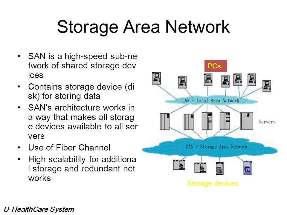 U-HealthCare System CRCRCRCR USXRAY RI S RI S PCs W/S FilmDigitizer CR QA FrameGrabber HIS/RISInterface(Broker) CT R&F MR NM DG Storage Device (Near l