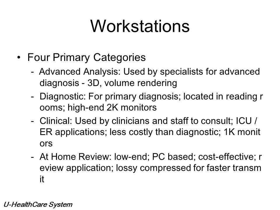 U-HealthCare System CRCRCRCR USXRAY RI S RI S PCs W/S FilmDigitizer CR QA FrameGrabber HIS/RISInterface(Broker) CT R&F MR NM DG Display DatabaseServer