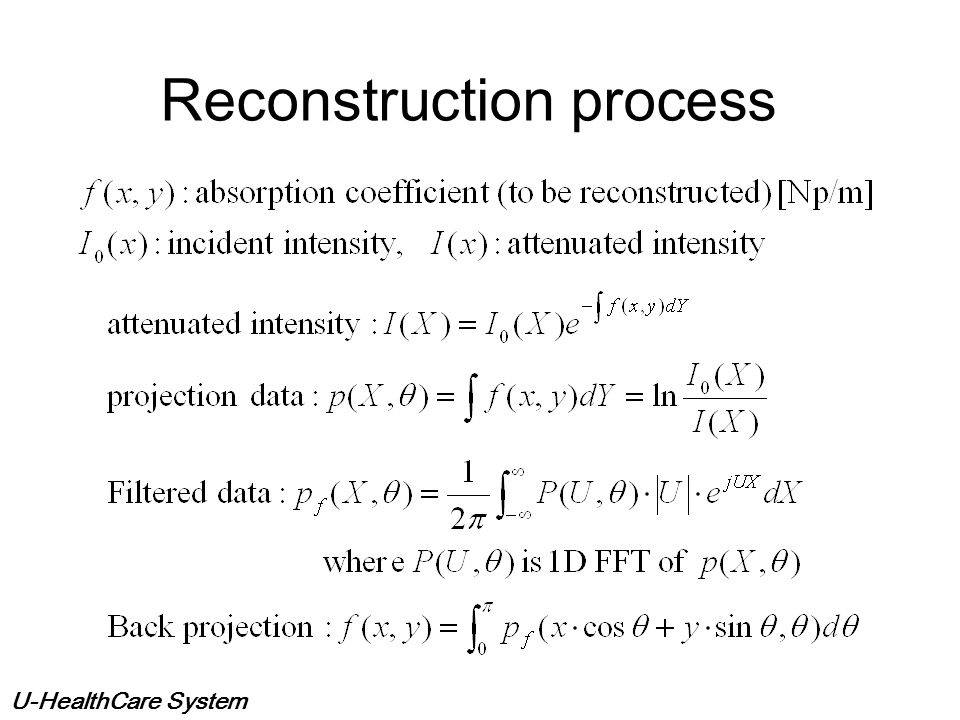 U-HealthCare System Basic principle of CT -Reconstruction of 2 dimensional image- Filtered Backprojection Projection Data x y * x Multidirectional Bac