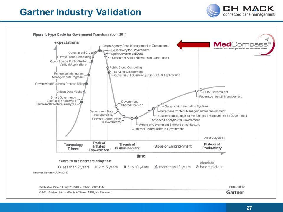 27 Gartner Industry Validation