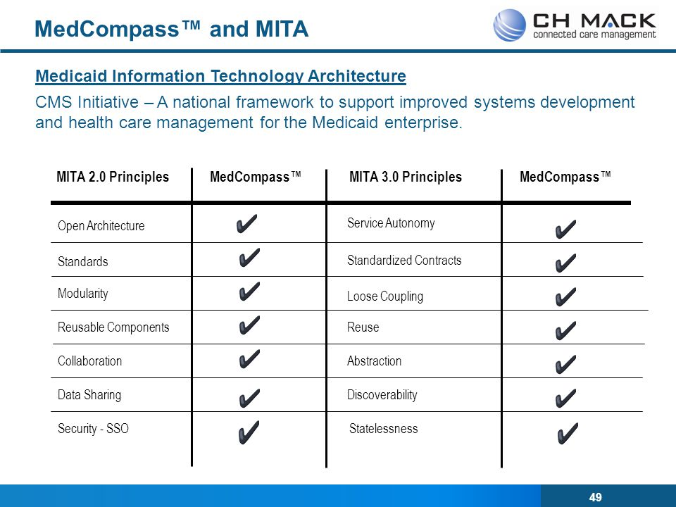49 MedCompass™ and MITA MITA 2.0 Principles MITA 3.0 Principles Open Architecture Service Autonomy Standards Standardized Contracts Modularity Loose Coupling Reusable ComponentsReuse CollaborationAbstraction Data SharingDiscoverability MedCompass™ Security - SSOStatelessness Medicaid Information Technology Architecture CMS Initiative – A national framework to support improved systems development and health care management for the Medicaid enterprise.