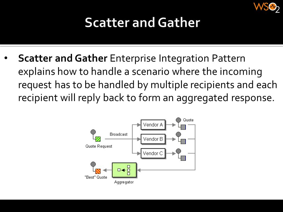 Scatter and Gather Enterprise Integration Pattern explains how to handle a scenario where the incoming request has to be handled by multiple recipient