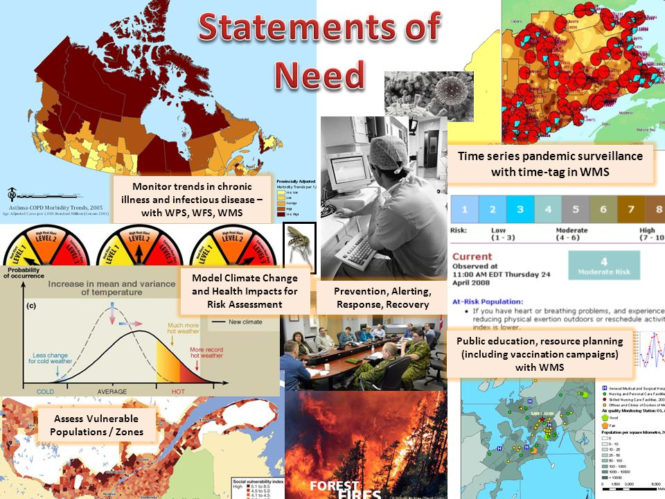 Monitor trends in chronic illness and infectious disease – with WPS, WFS, WMS Time series pandemic surveillance with time-tag in WMS Prevention, Alerting, Response, Recovery Public education, resource planning (including vaccination campaigns) with WMS Model Climate Change and Health Impacts for Risk Assessment Assess Vulnerable Populations / Zones