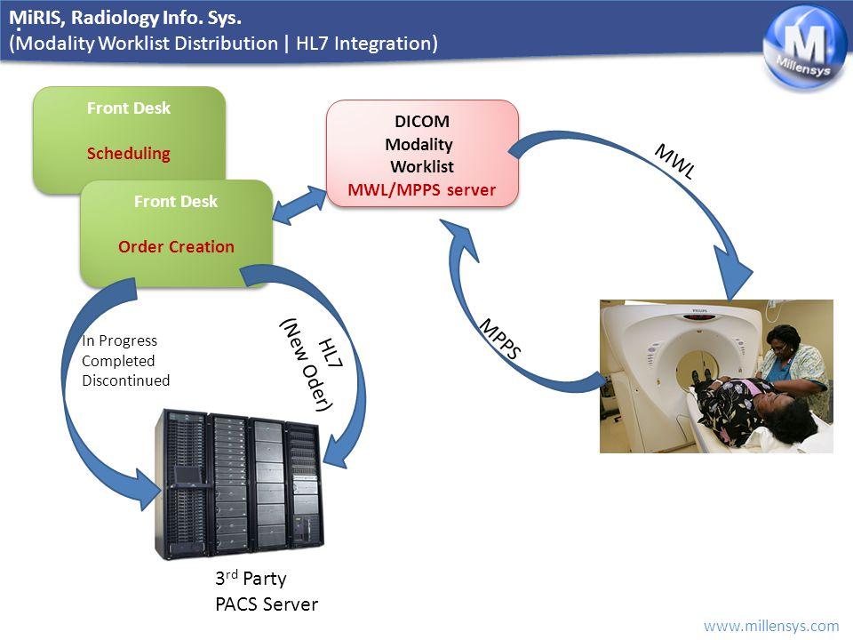 www.millensys.com. MiRIS, Radiology Info. Sys. (Modality Worklist Distribution | HL7 Integration) Front Desk Scheduling Front Desk Scheduling Front De
