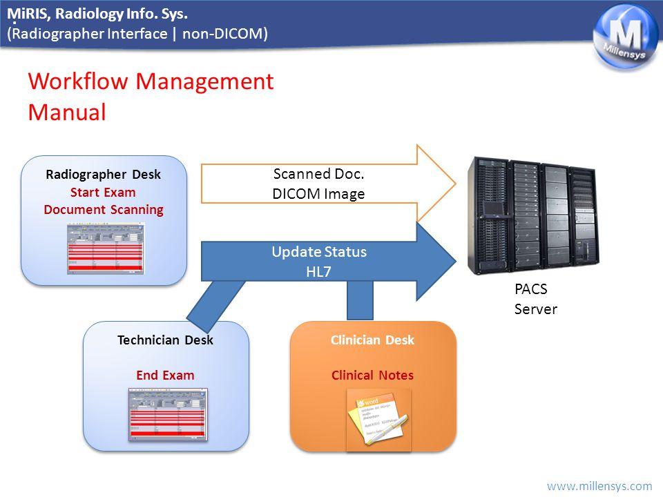 www.millensys.com. Workflow Management Manual PACS Server Technician Desk End Exam Technician Desk End Exam Radiographer Desk Start Exam Document Scan