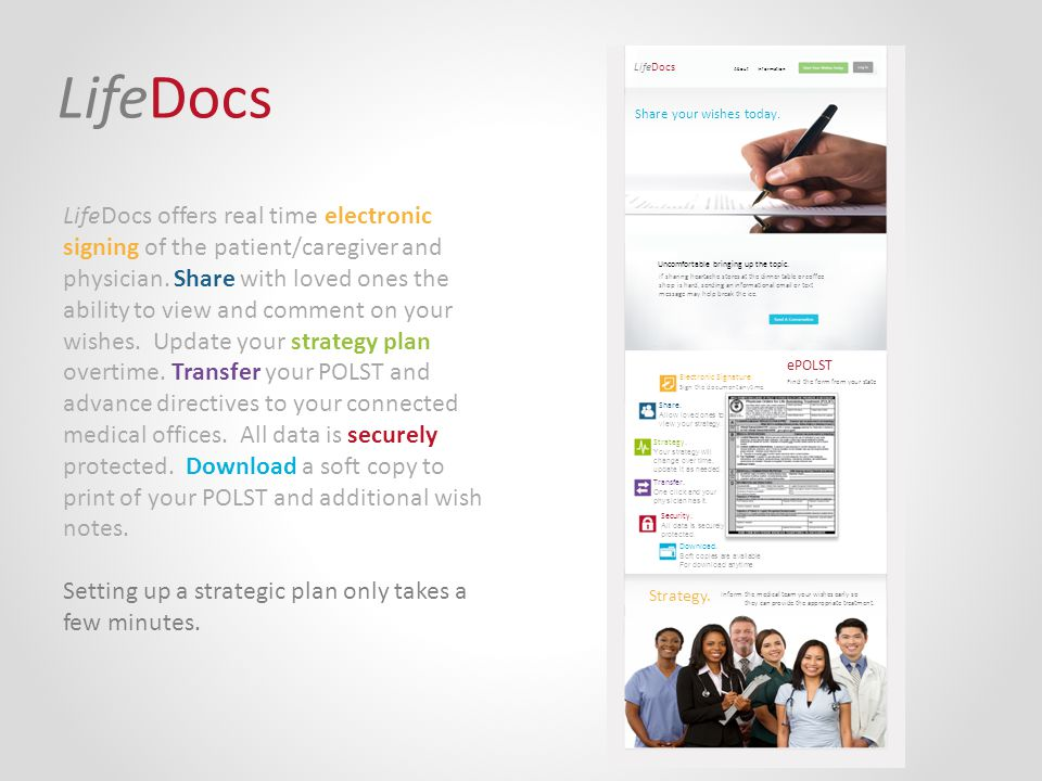 LifeDocs LifeDocs is the center point for all end of life decisions.