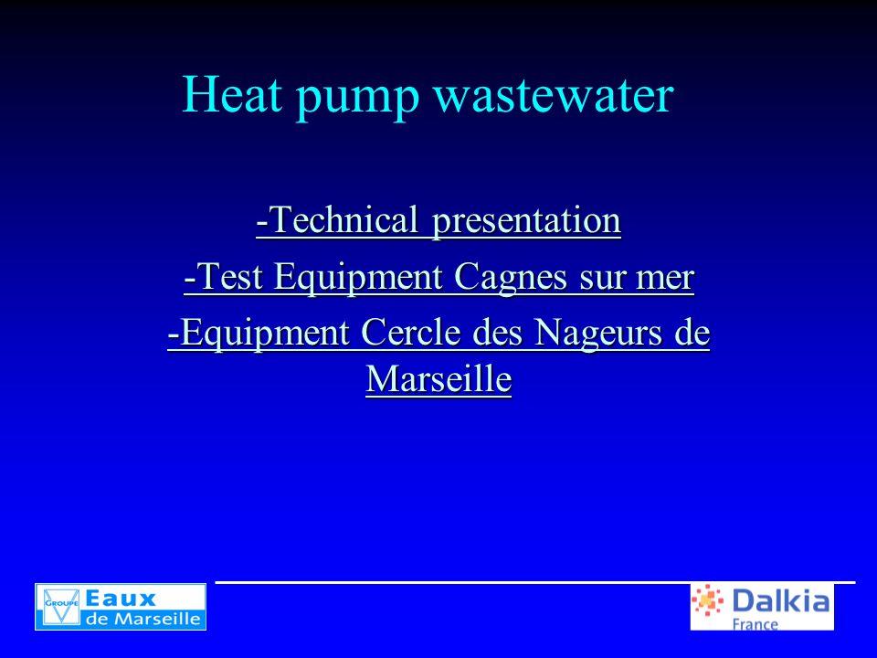 Heat pump wastewater -Technical presentation -Test Equipment Cagnes sur mer -Equipment Cercle des Nageurs de Marseille