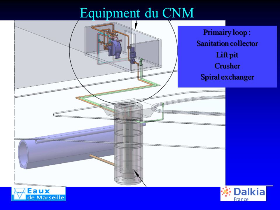 Equipment du CNM Primairy loop : Sanitation collector Lift pit Crusher Spiral exchanger