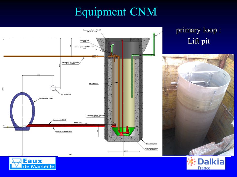 Equipment CNM primary loop : Lift pit