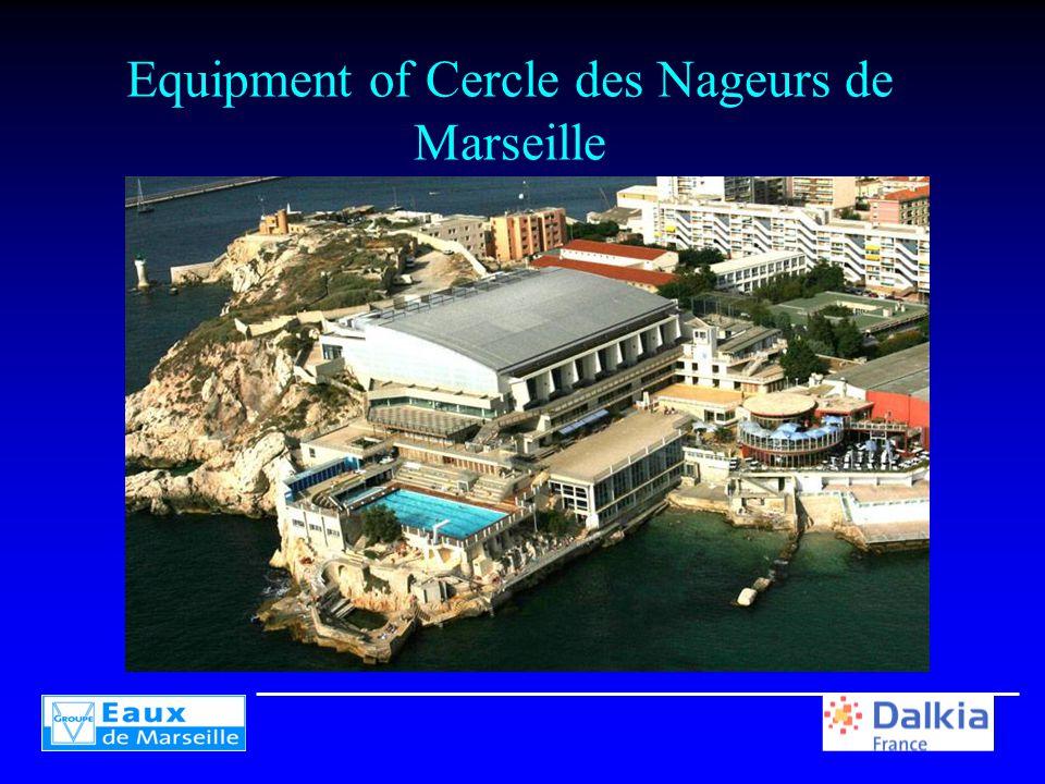 Equipment of Cercle des Nageurs de Marseille