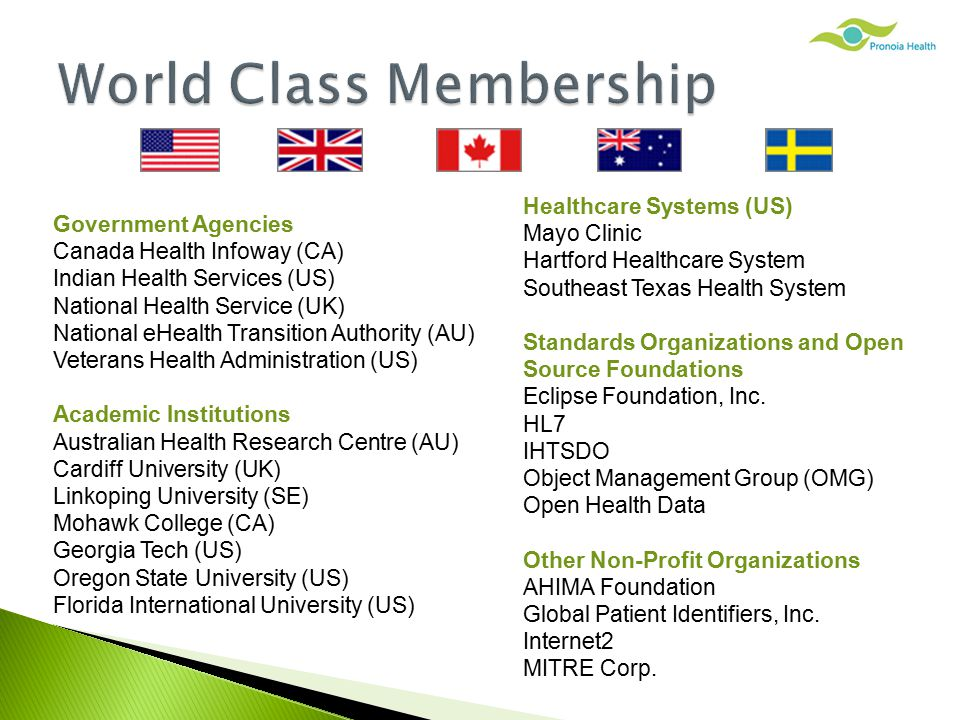 Government Agencies Canada Health Infoway (CA) Indian Health Services (US) National Health Service (UK) National eHealth Transition Authority (AU) Veterans Health Administration (US) Academic Institutions Australian Health Research Centre (AU) Cardiff University (UK) Linkoping University (SE) Mohawk College (CA) Georgia Tech (US) Oregon State University (US) Florida International University (US) Healthcare Systems (US) Mayo Clinic Hartford Healthcare System Southeast Texas Health System Standards Organizations and Open Source Foundations Eclipse Foundation, Inc.