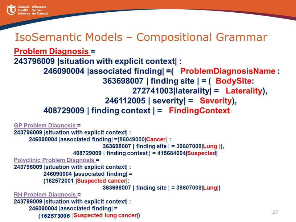 27 IsoSemantic Models – Compositional Grammar (162573006