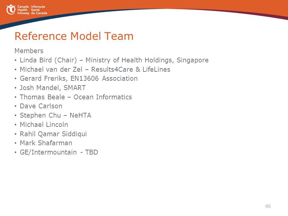 46 Reference Model Team Members Linda Bird (Chair) – Ministry of Health Holdings, Singapore Michael van der Zel – Results4Care & LifeLines Gerard Frer