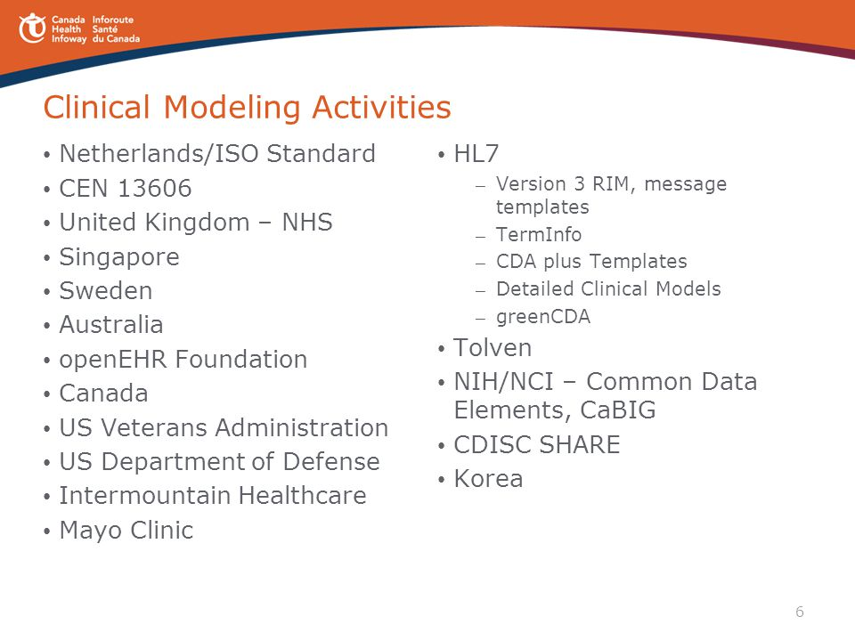 6 Clinical Modeling Activities Netherlands/ISO Standard CEN 13606 United Kingdom – NHS Singapore Sweden Australia openEHR Foundation Canada US Veteran