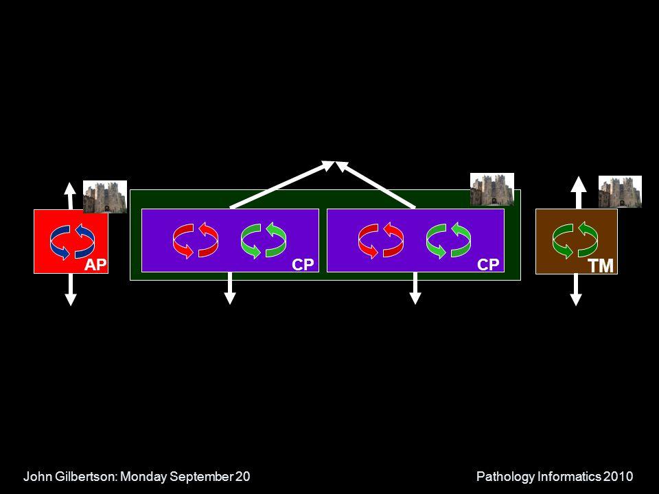 John Gilbertson: Monday September 20Pathology Informatics 2010 APCP TM