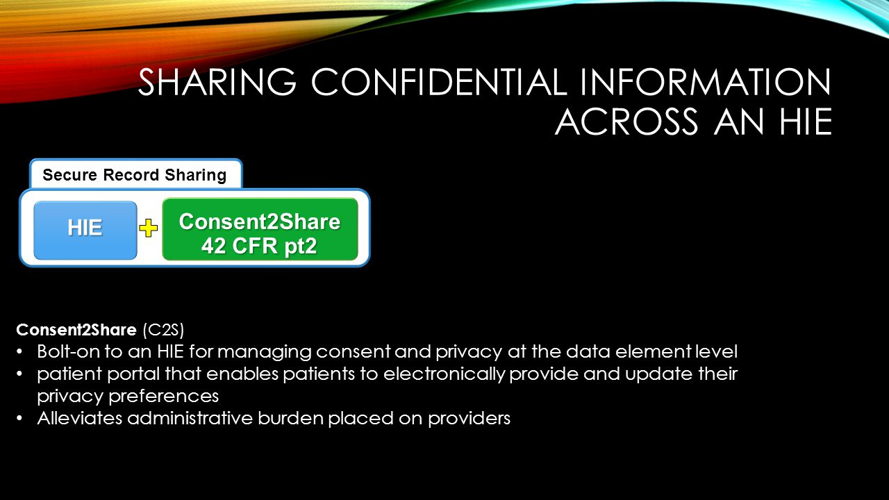 SHARING CONFIDENTIAL INFORMATION ACROSS AN HIE Consent2Share (C2S) Bolt-on to an HIE for managing consent and privacy at the data element level patient portal that enables patients to electronically provide and update their privacy preferences Alleviates administrative burden placed on providers Secure Record Sharing HIE Consent2Share 42 CFR pt2