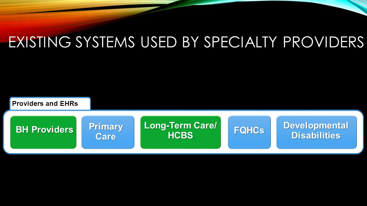 EXISTING SYSTEMS USED BY SPECIALTY PROVIDERS BH Providers Primary Care Long-Term Care/ HCBS FQHCs Developmental Disabilities Quality Measures Custom Queries Providers and EHRs