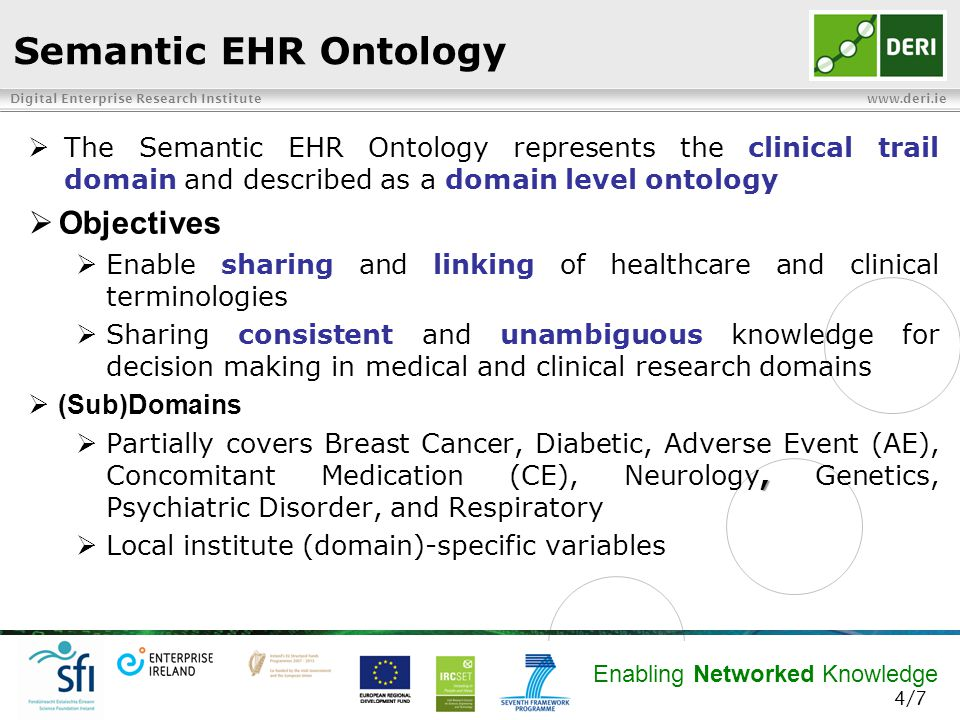 Digital Enterprise Research Institute www.deri.ie Enabling Networked Knowledge Layering: Semantic EHR Ontology ACGT BFO imports Domain SEHR CHUV Cardiovascular Psychiatric Adverse Events CING Breast Cancer Diabetic Neurology Genetics Adverse Event (AE) ZEINCRO Adverse Event (AE) Concomitant Medication (CE) Respiratory UPPER UMLS, OBO Foundry (Basic Formal Ontology) Advancing Clinico-Genomic Trials on Cancer (ACGT) 5/7 Class1859 Object Property225 Data Property575
