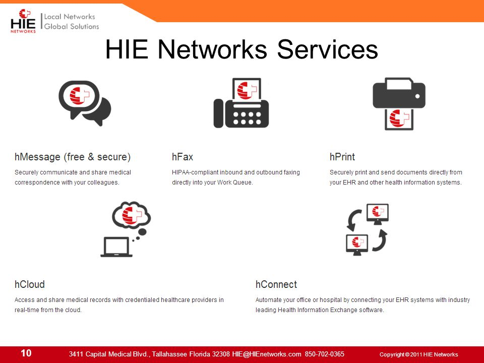 10 3411 Capital Medical Blvd., Tallahassee Florida 32308 HIE@HIEnetworks.com 850-702-0365 Copyright © 2011 HIE Networks HIE Networks Services