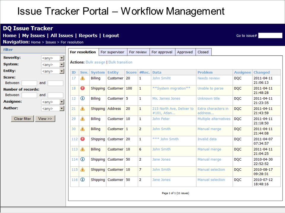 Issue Tracker Portal – Workflow Management