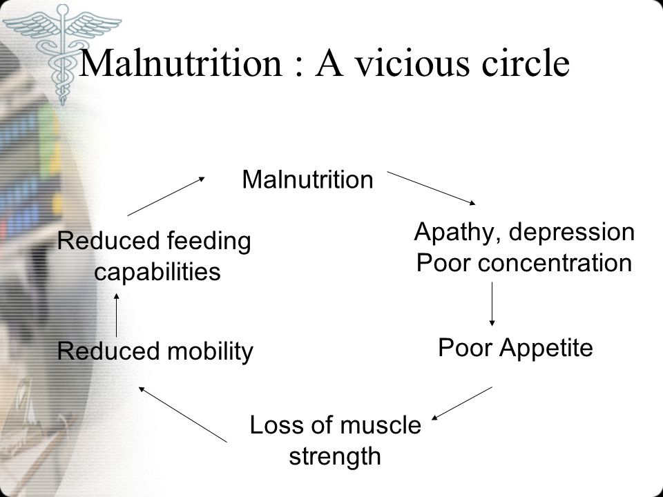Malnutrition : A vicious circle Malnutrition Apathy, depression Poor concentration Poor Appetite Loss of muscle strength Reduced mobility Reduced feeding capabilities
