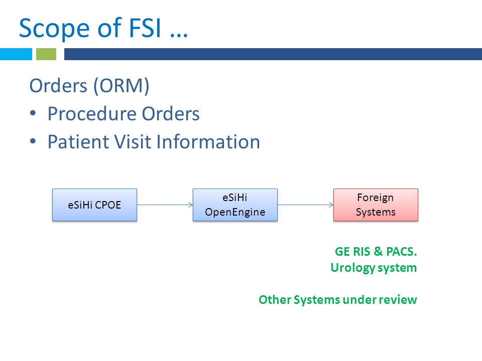 *Scope of FSI …. eSiHi CPOE eSiHi OpenEngine Foreign Systems Orders (ORM) Procedure Orders Patient Visit Information GE RIS & PACS. Urology system Oth